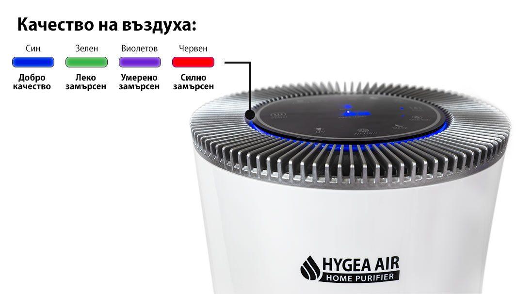 Качество на въздуха според цвета на диодната лента
